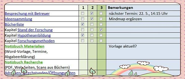 Der Super-Index - Teil 2: Farbige Tabellen in Evernote