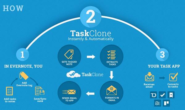 taskclone2