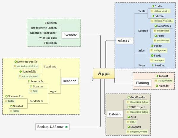 apps-anpassen3